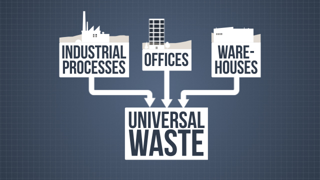 Universal wastes come from a variety of sources, not just industrial processes.