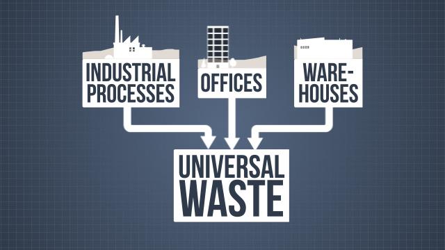 Universal Waste Storage And Handling Video Convergence