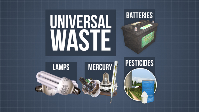 Universal wastes include batteries, pesticides, mercury-containing equipment, and lamps.