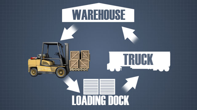 Forklifts are one of the most common ways to transfer items to and from a warehouse's, trucks, and railcars.