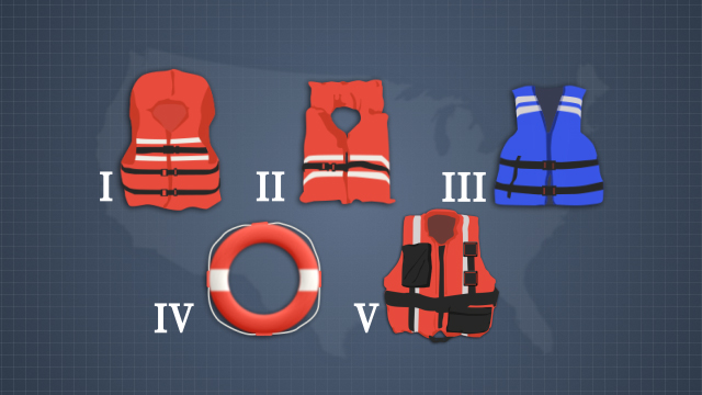 PFDs are categorized into five types based on their intended use, amount of buoyancy, and functional design characteristics.