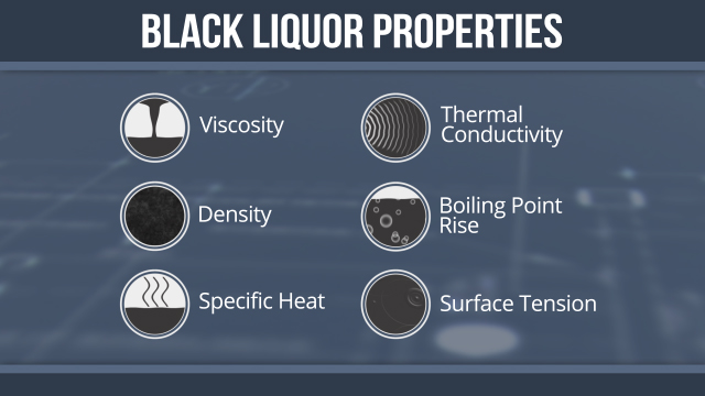 Several physical properties of the black liquor influence its processing characteristics in the evaporators and recovery boiler