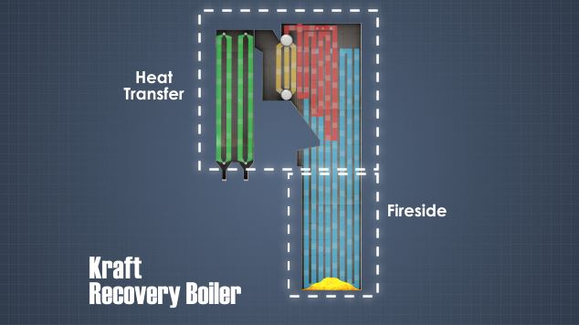 Fundamental Kraft Recovery Boiler Training