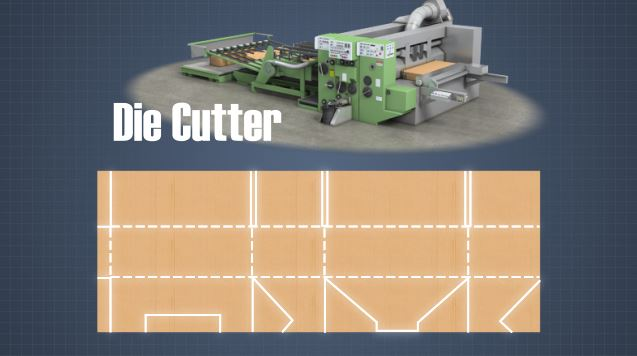 Die Cutters Are More Often Used To Produce Box Blanks With Unique Or Unusual Cuts Slots And Scores Creases