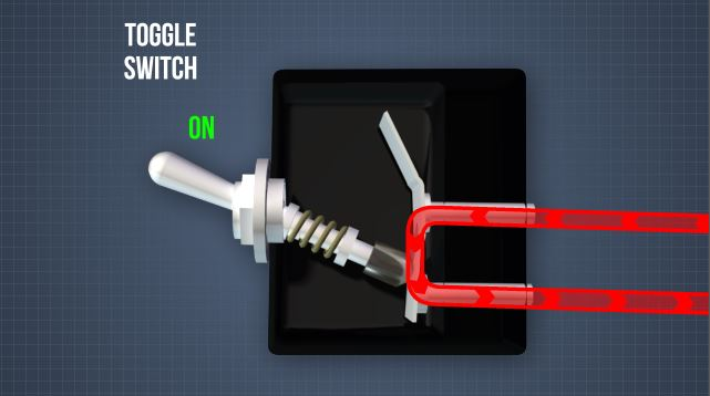 "A toggle switch can take many forms, but is typically composed of a lever that toggles between the ""ON"" and ""OFF"" positions."