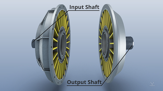 A fluid coupling consists of a donut-shaped housing around two impellers, one connected to the input shaft and one connected to the output shaft.
