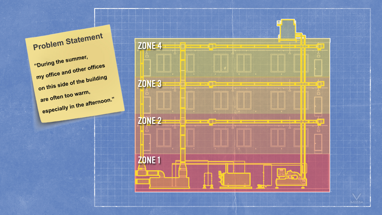 Blueprint of building showing HVAC system and building zones to help locate heating/cooling issues.