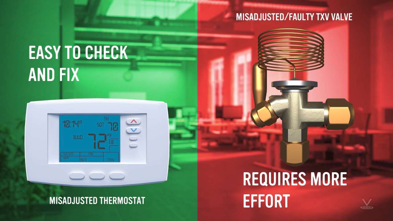 Split screen comparing an easy to fix issue vs. a difficult one; Isolated thermostat with isolated TXV valve.