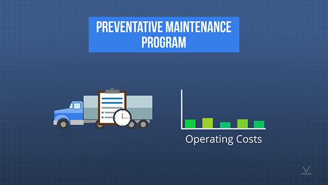 Another benefit achieved by preventative maintenance is lower ongoing operating costs.