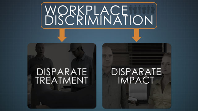 Discrimination is typically divided into two legal definitions: disparate treatment and disparate impact.