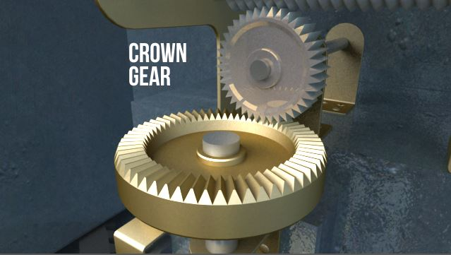 A crown gear looks like a crown with teeth extending out at a 90-degree angle.