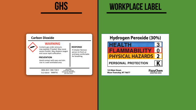Employers can use GHS compliant shipping labels or an alternative workplace labeling program to communicate chemical hazards.