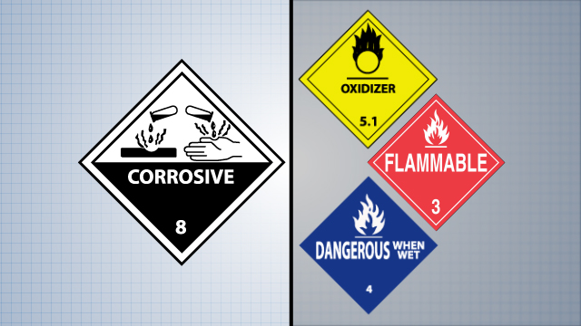 Corrosives need to be isolated from flammable, oxidizing, and water-reactive chemicals.
