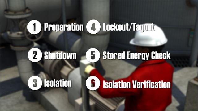 Lockout/Tagout Image
