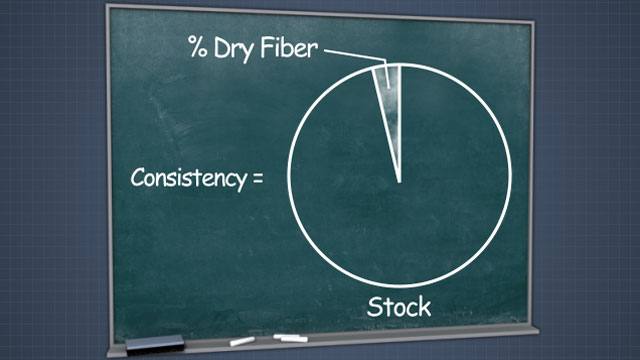 pH & Consistency Control for Paper Machine Stock
