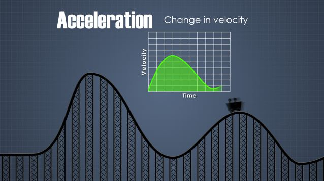 Acceleration is the measurement of change in an object's velocity