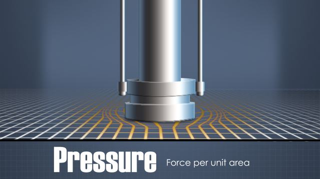 In physics, the term pressure refers to the force per unit area.