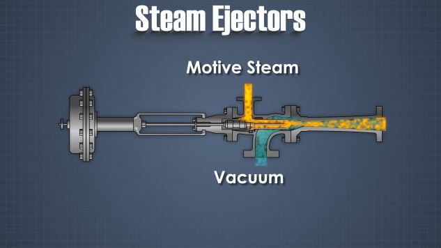 Paper Machine Vacuum Systems Convergence Training