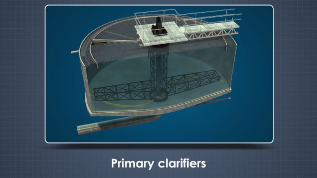 Most effluent treatment systems incorporate a settling clarifier.
