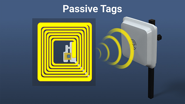 Passive tags use power that comes from the reader's antenna radio field to send coded energy back to the reader.