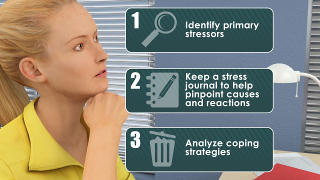 Taking charge of your stress is the first step in managing it. You can do this by identifying the primary stressors.