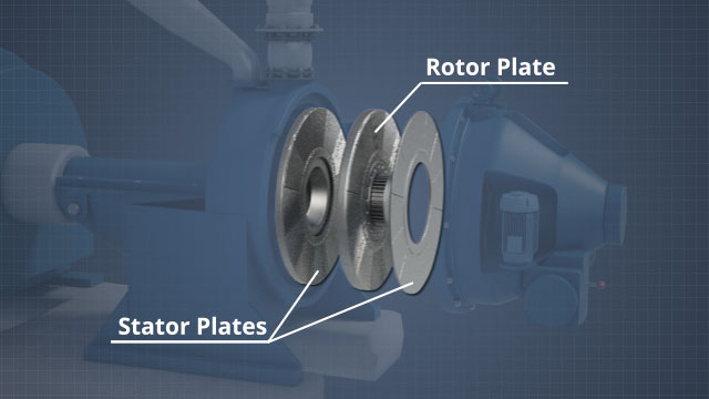 Double disc refiners contain a double-sided disc that rotates between two stationary discs.
