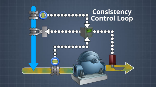 Consistency control loops utilize consistency and flow transmitters, controllers, and dilution water control valves to manage and control stock consistencies at multiple points in stock systems.
