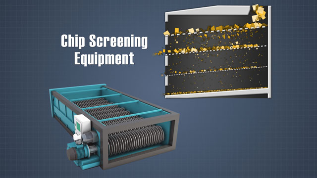 Screens with different size openings are used to separate the chips and ensure the digester is supplied with uniform, properly sized chips.