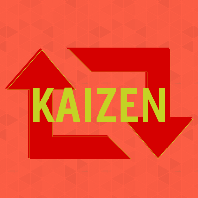 What Is Kaizen Image
