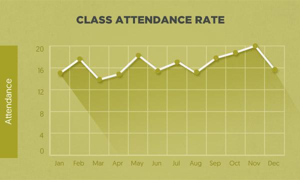 class-attendance-rate