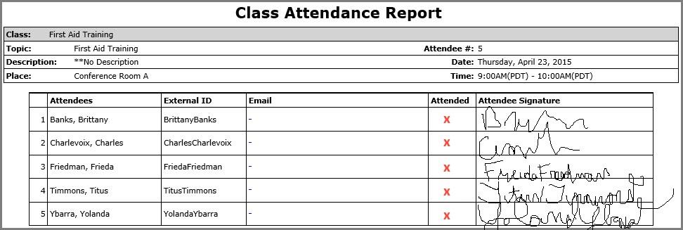 class attendance report