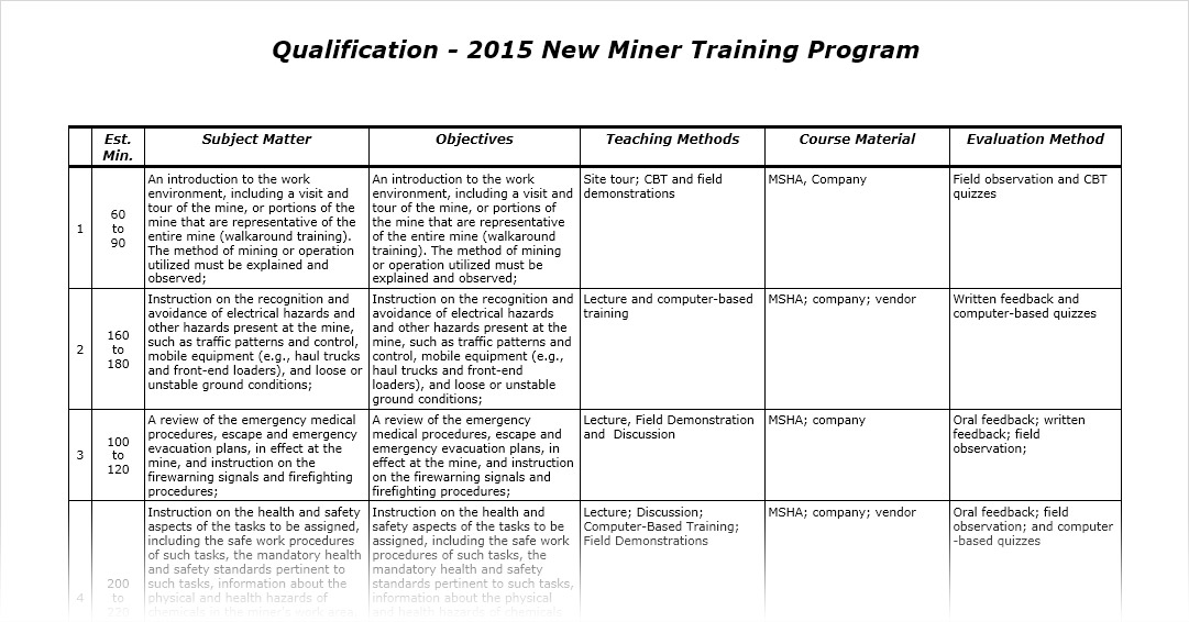 training-program-printed