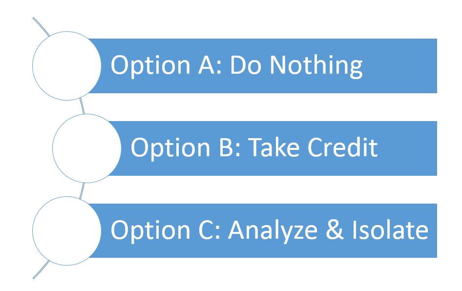 Three Options for Training Evaluation on KPI Image