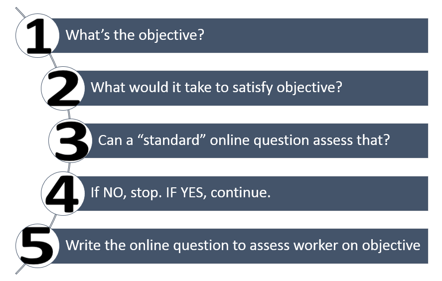 5 Steps of Considering Fidelity for Online Test Question Creation