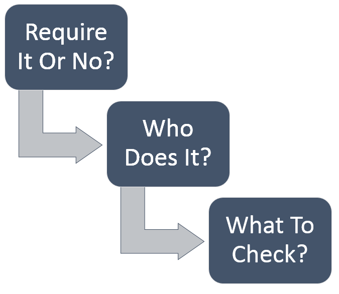 Contractor Pre-Qualification Flow-Chart Image