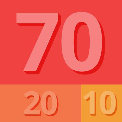 70-20-10-graphic