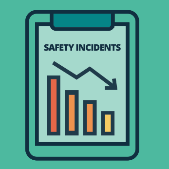 Online Safety Training and Decreasing Safety Incidents Image