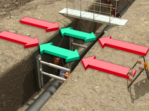 Trenching and Excavation Training Materials Example
