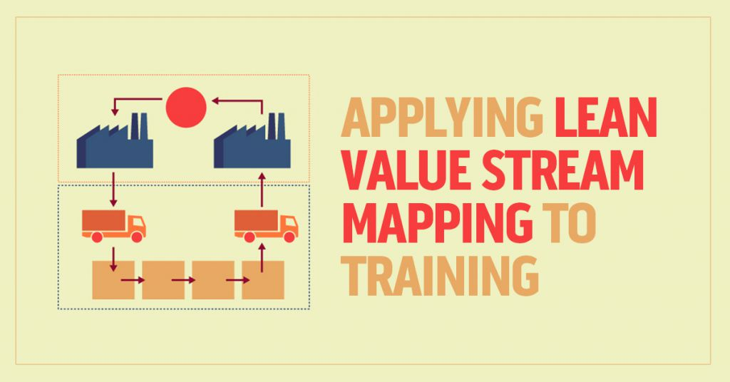 Applying Lean's Value Stream Mapping to Corporate Training
