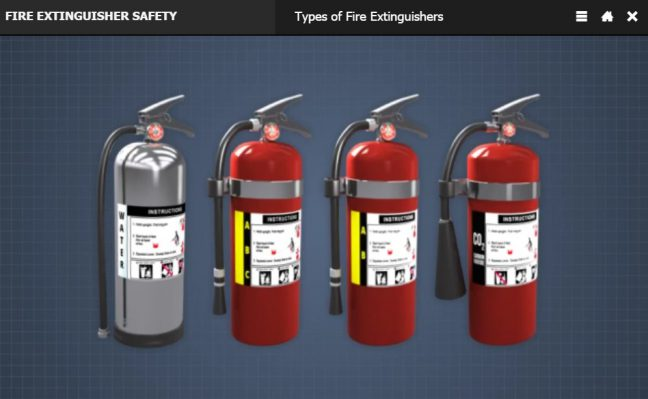 types of fire extinguishers 648x399 types of fire extinguishers which one to buy  at nearapp.co