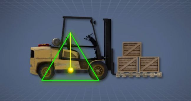 forklift stability triangle image