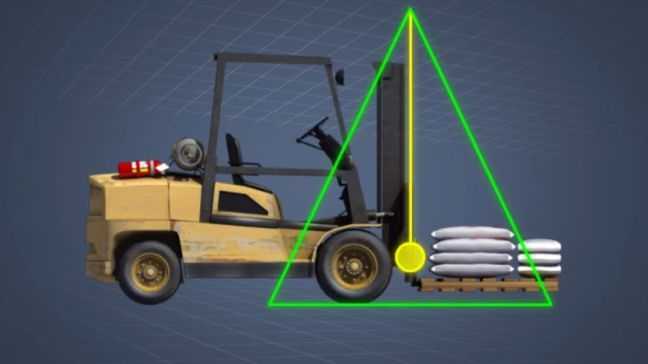 Loaded Forklift Stability Image