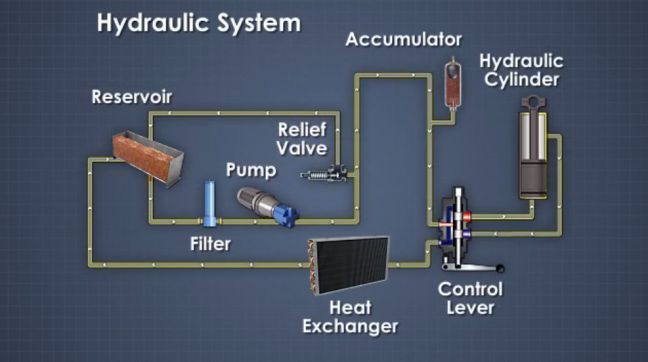 Reservoir Pump Controller Circuit Diagram