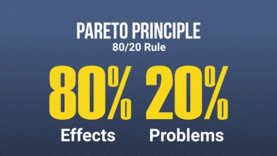 Pareto Principle for Quality Image