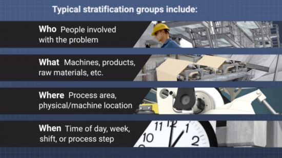 Stratification Groups Image