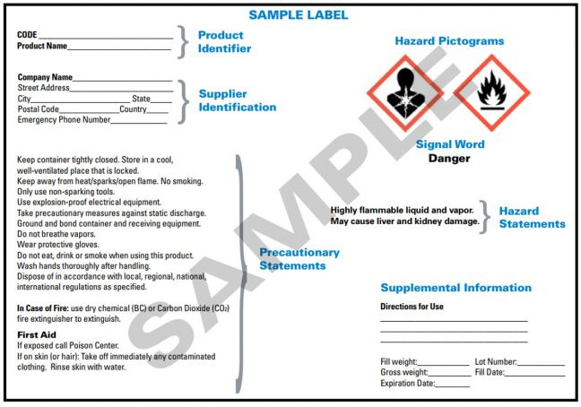 OSHA Hazard Communication Label Elements