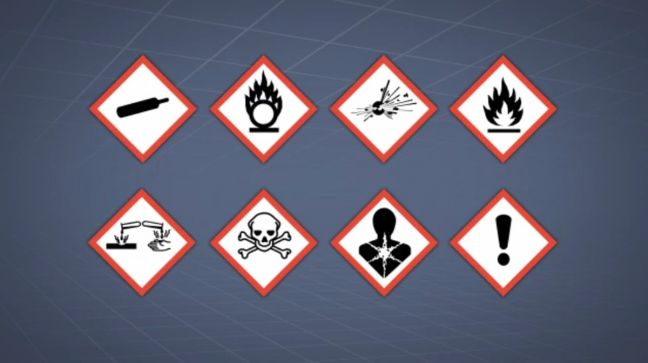 what is a hazard communication pictogram
