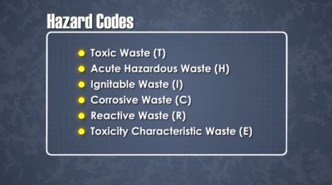 RCRA Hazardous Wastes Hazard Codes
