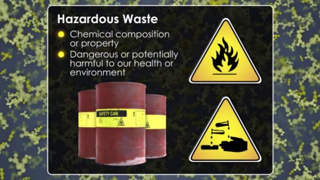 RCRA--Hazardous Waste Definition