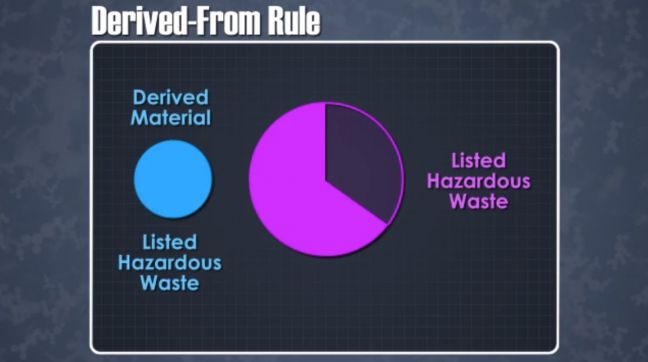 RCRA Hazardous Waste Derived-From Rule Image